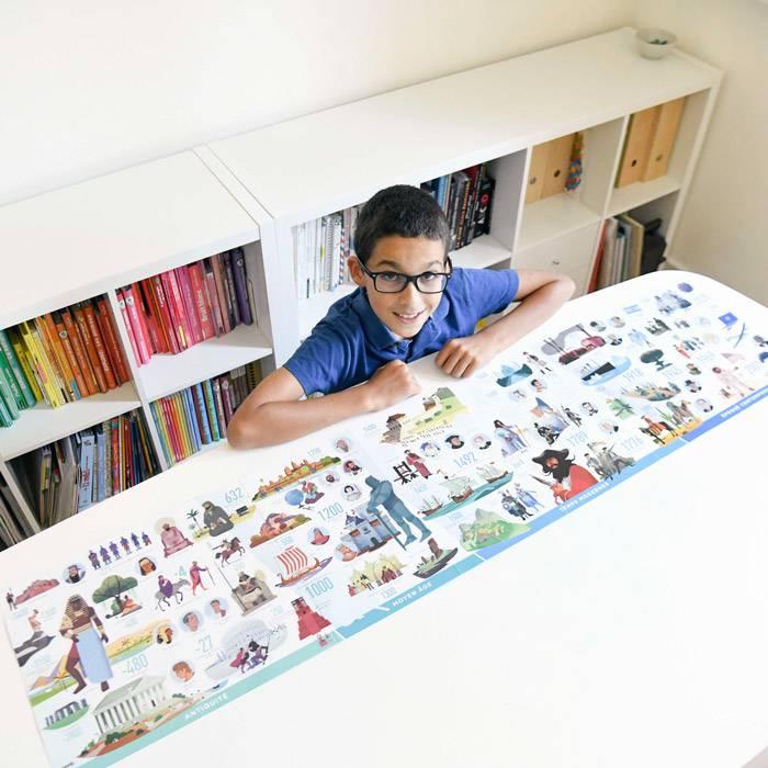 poster-sticker-frise-histoire-poppik