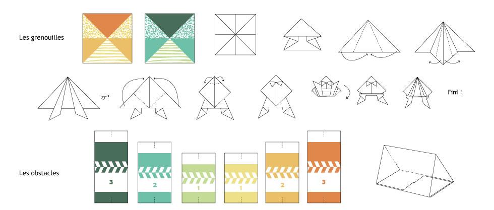 Course De Grenouille Origami A Imprimer