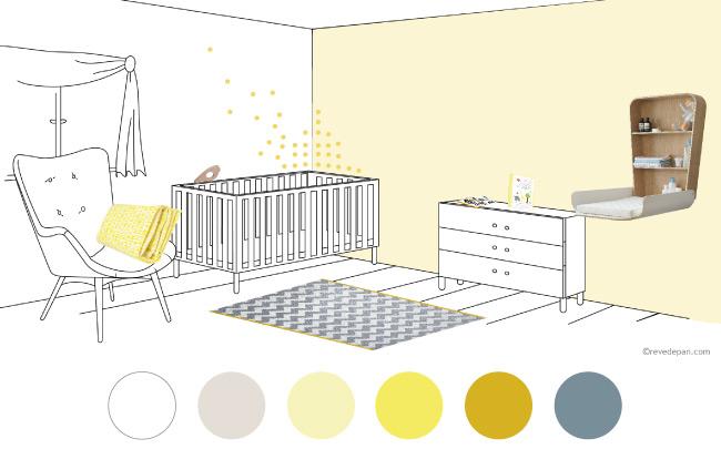 decoration-chambre-bebe-mixte