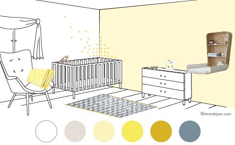 chambre-enfant-mixte-idee-deco