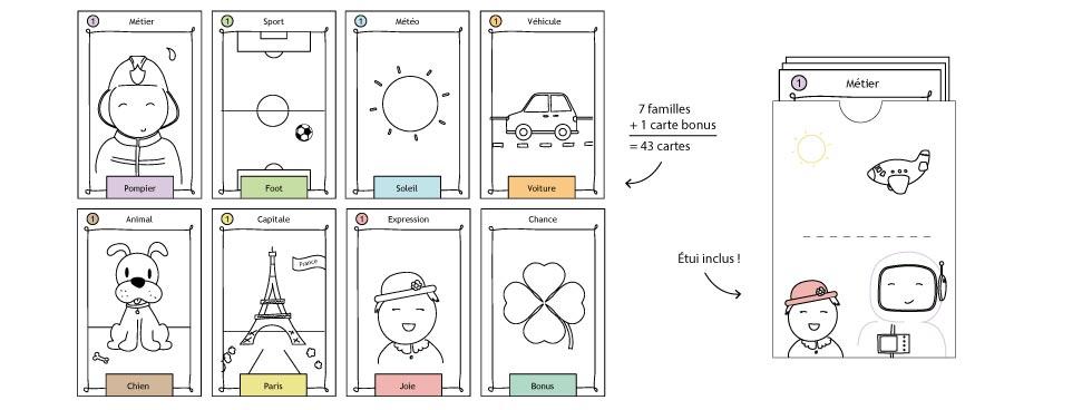 jeu-7-familles-gratuit-impression
