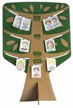 dessine-ton-propre-arbre-genealogique
