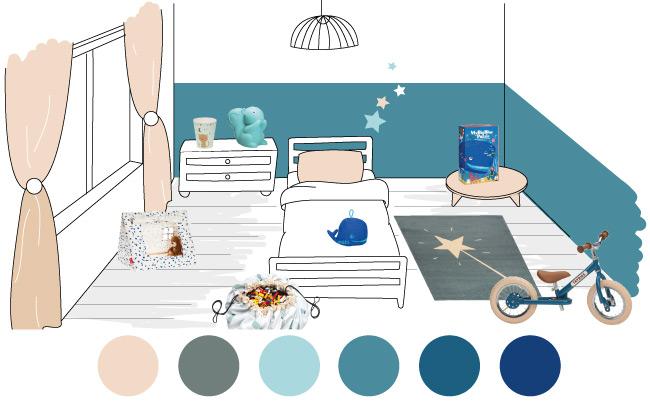 planche-tendance-chambre-enfant-bleue