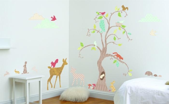 idee-deco-chambre-enfant-sticker-nature