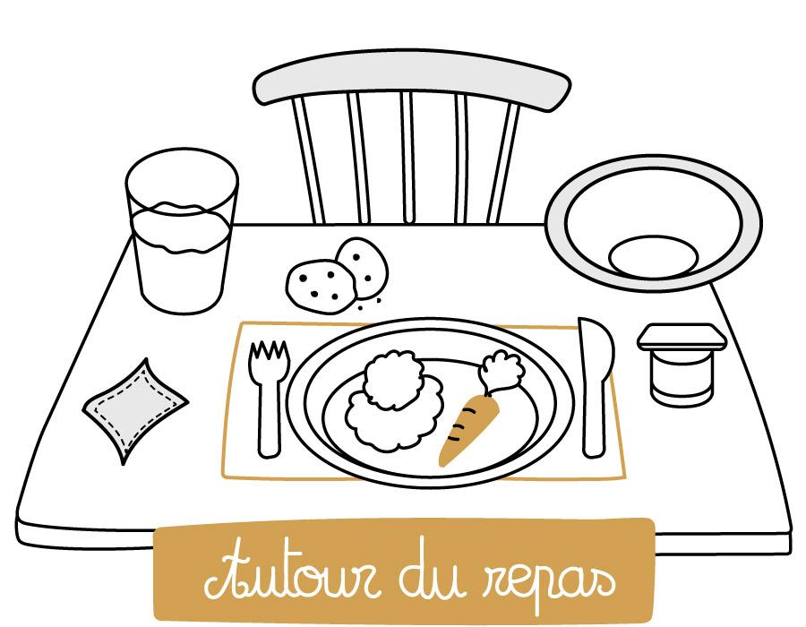 Autour du repas